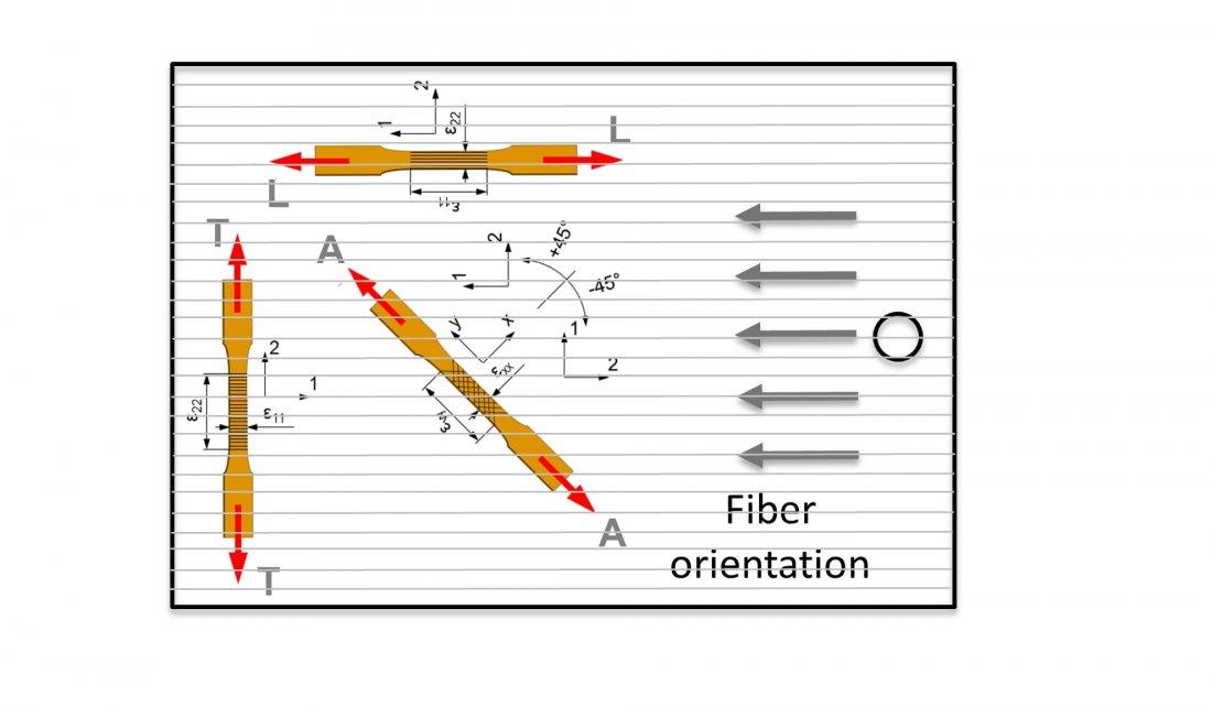 plate_fiber_orient_1.jpg